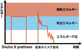 npl_point5